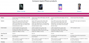 Compare Apple iPhone products