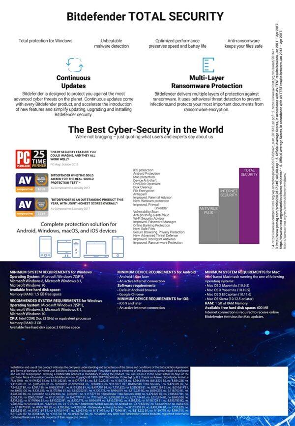 Bit Defender Total Security 2